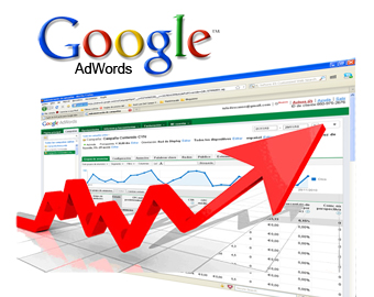 Adwords SEO Benefits