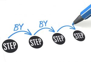 Step By Step Blog