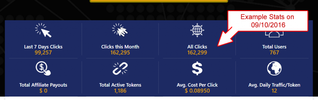 Traffic Token Example Stats on 09/10/2016