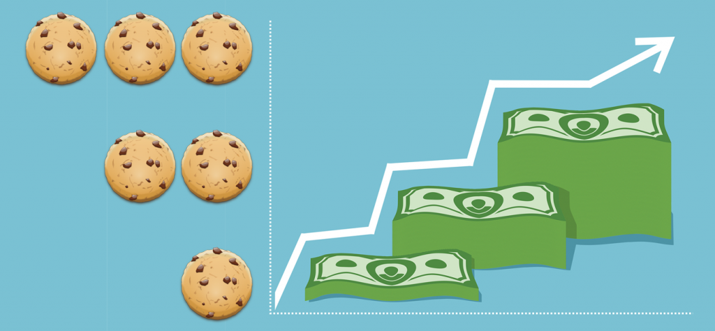 Longer Cookie Duration Means More Money