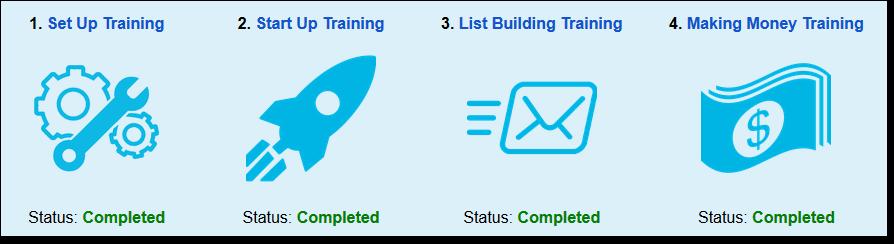 Fundamental Training Modules