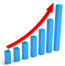 Graph Showing Sharp Increase