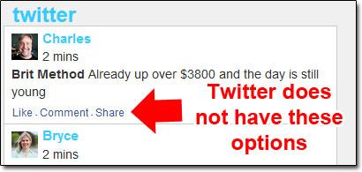 Screenshot of fake Twitter options