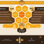 HoneyBTC Website