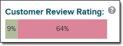 Vector Marketing Reviews