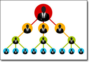 Multi Level Marketing Pyramid Scheme