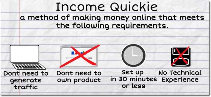 Income Quickies Description