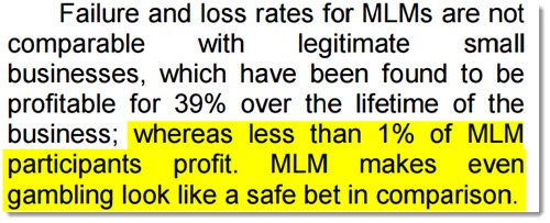 MLM Failure Rate