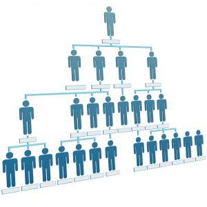 Multi Level Marketing Pyramid Structure