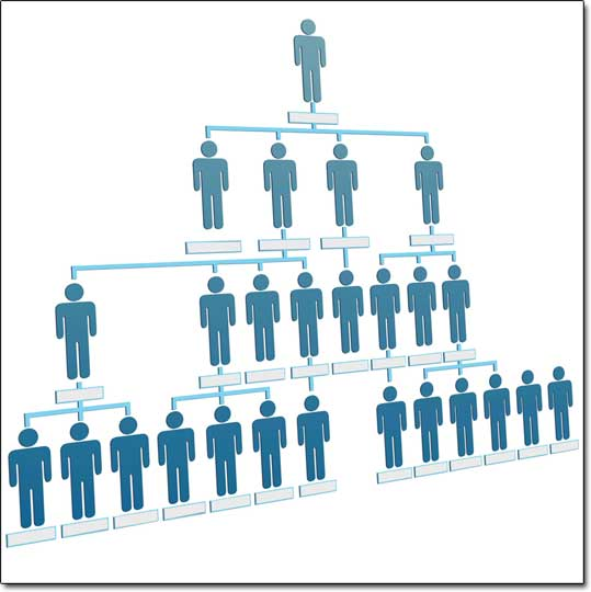 Multi Level Marketing Pyramid Structure