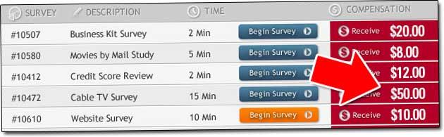 Fake High Paying Surveys
