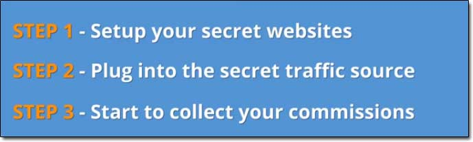How The Secret Affiliate System Works