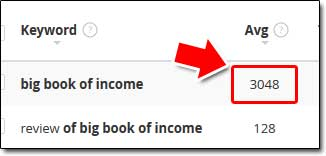 The Big Book of Income Monthly Search Statistics