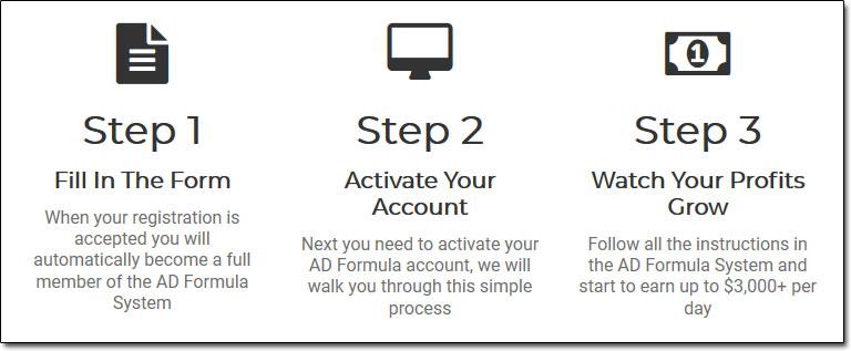 AD Formula System Steps