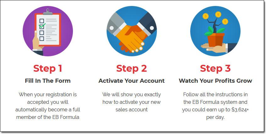 EB Formula Steps