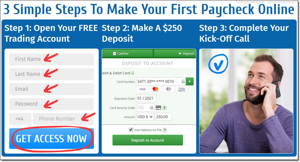 Get Paid Daily System Steps