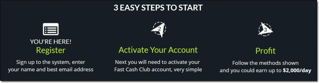 Fast Cash Club Steps To Start