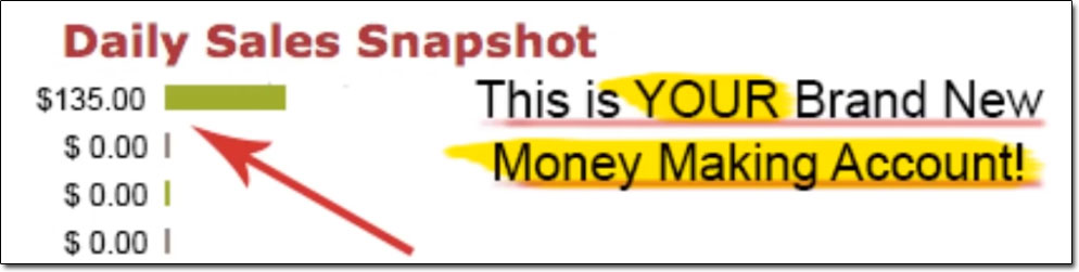 Instant Profit Sites Income Claim