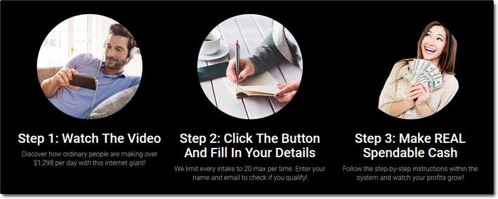 AliProfits System Steps