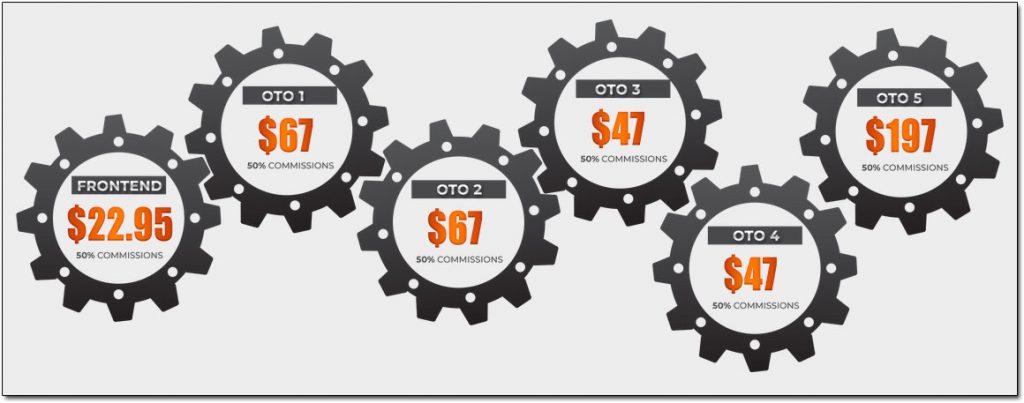 Social Robot Software Cost