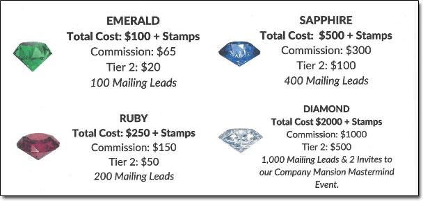 Impact Mailing Club Compensation Plan