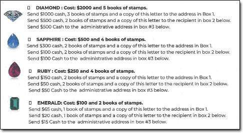 Impact Mailing Club Membership Costs