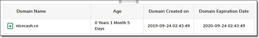 NiceCash Domain Age
