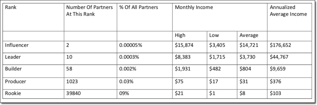 Home Cashflow Shortcut Income Disclaimer