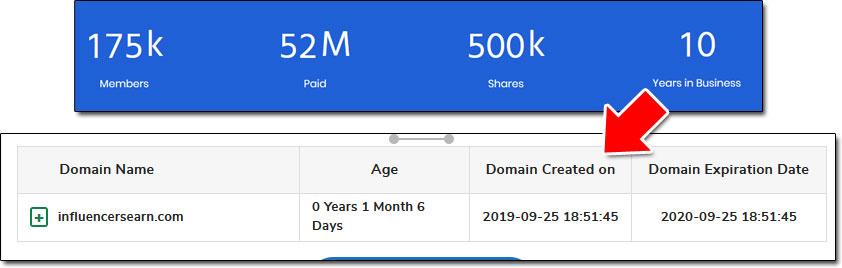 InfluencersEarn Domain Age
