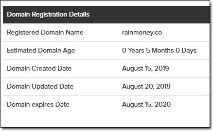 Rain Money Domain Age
