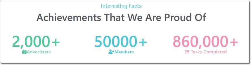 Social Bounty Statistics