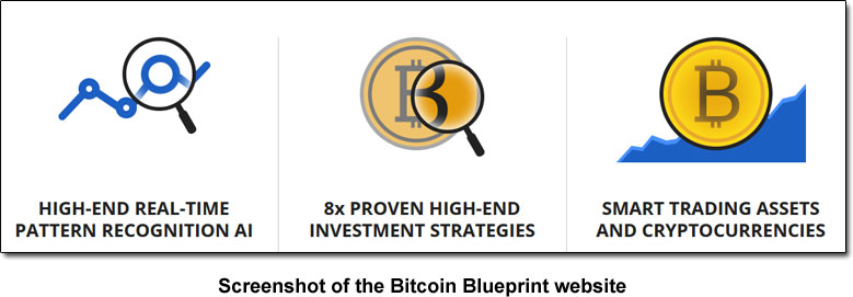 Bitcoin Blueprint Claims