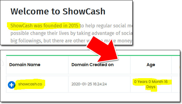 ShowCash Domain Age