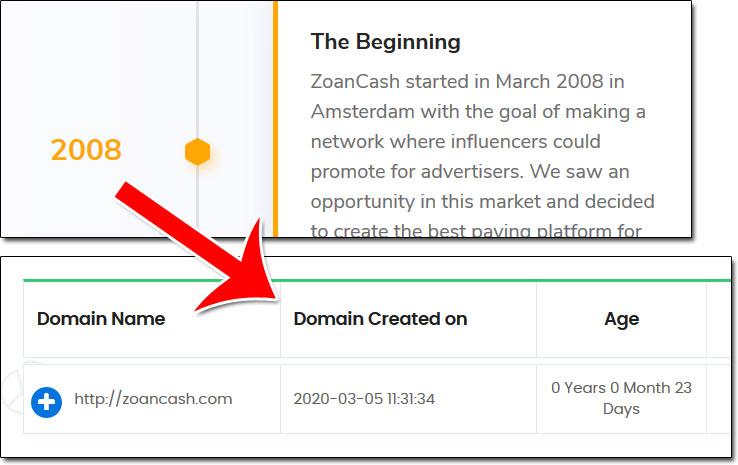 ZoanCash Domain Age