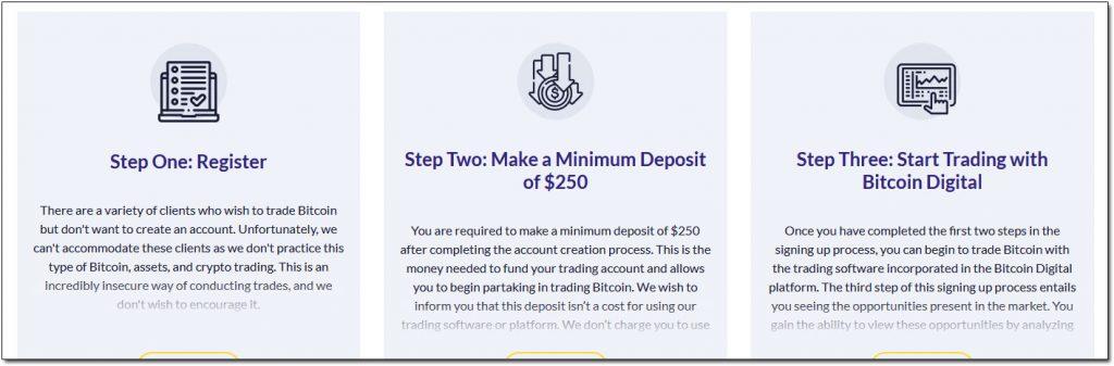 Bitcoin Digital Steps